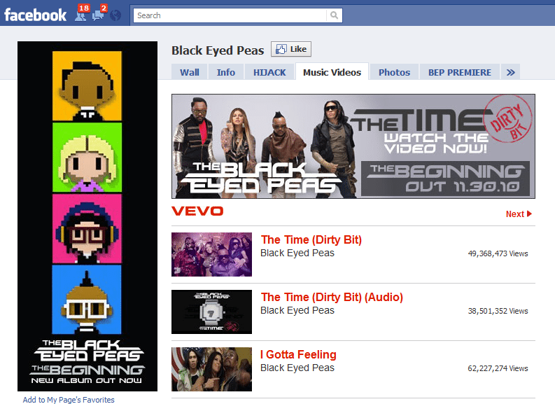 The Worlds 10 Fastest Growing Facebook Sites 2 Black Eyed Peas