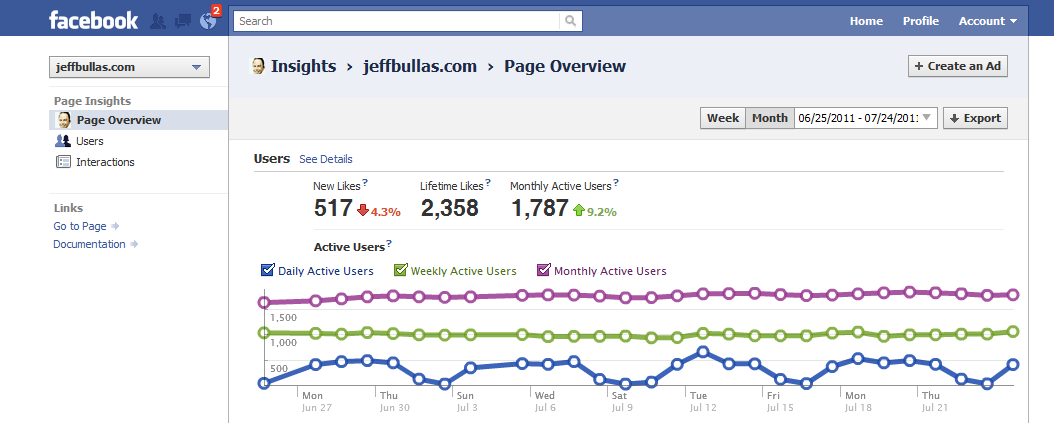 Jeffbullas.com Facebook Insights