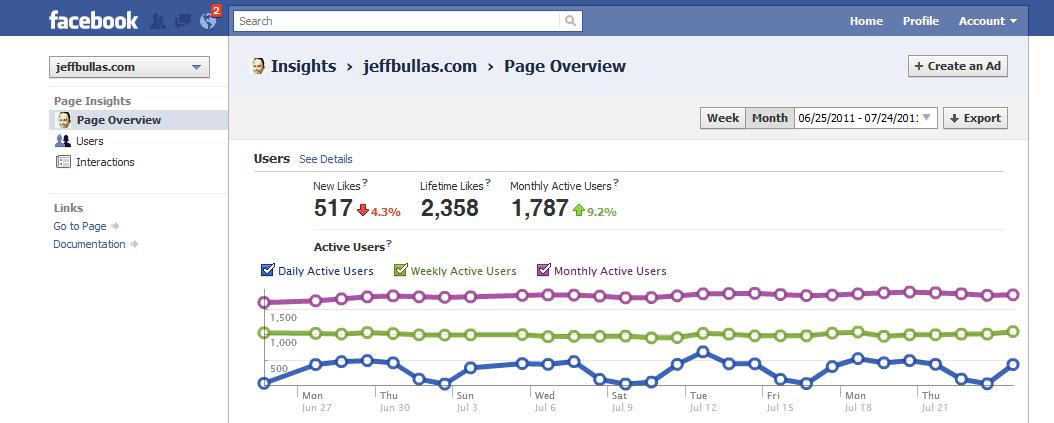 Jeffbullas.com Facebook Insights