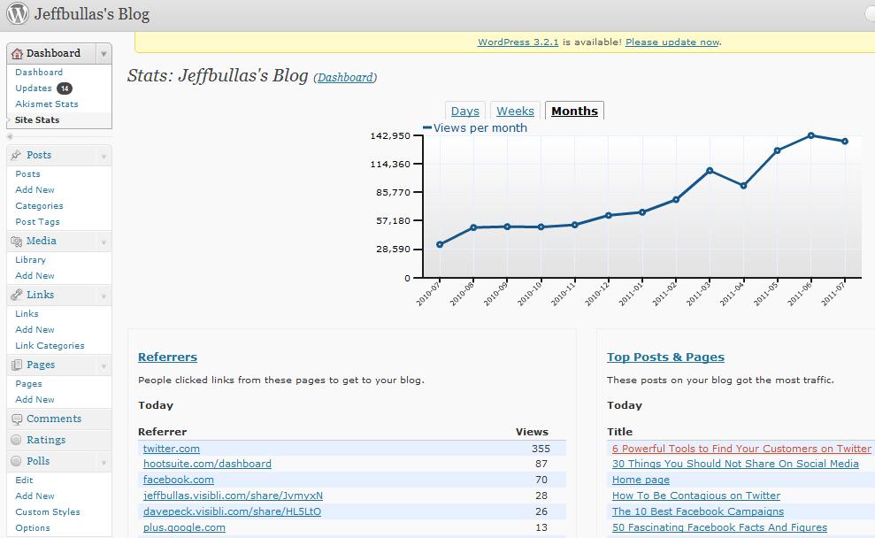 Jeffbullas.com wordpress stats