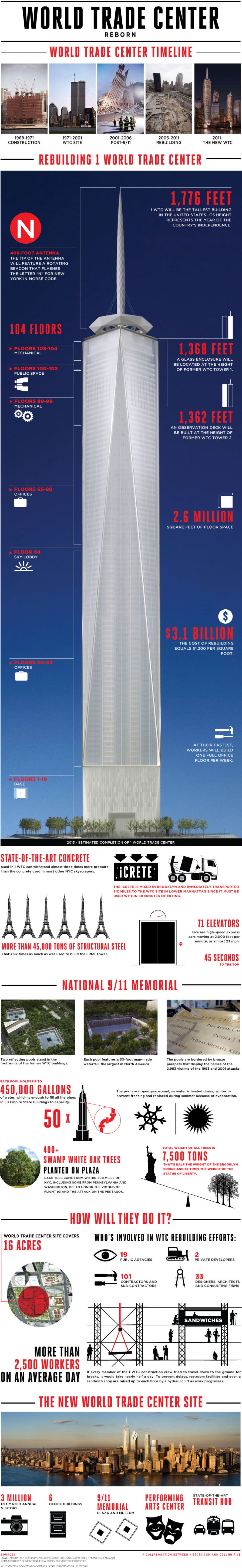 911 World Trade Center Reborn Infographic