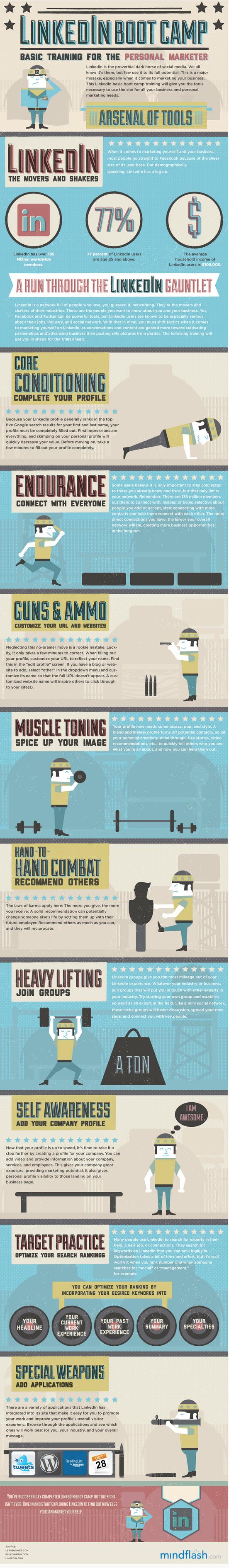 LinkedIn Marketing Infographic