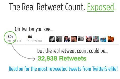 Twitter retweets revealed