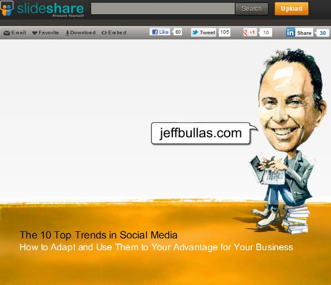 10 Top Trends in Social Media