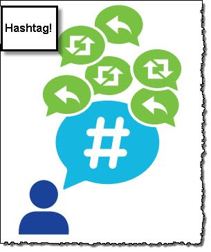 Twitter Tip 4 Hashtag to win