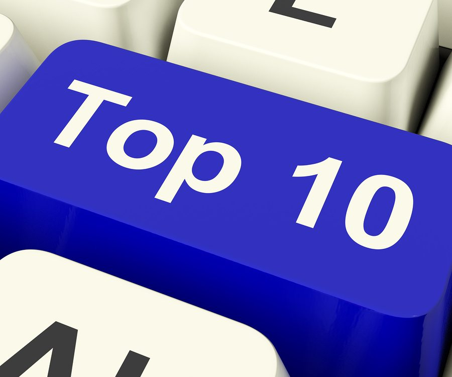 What are the top 10 Facebook pages