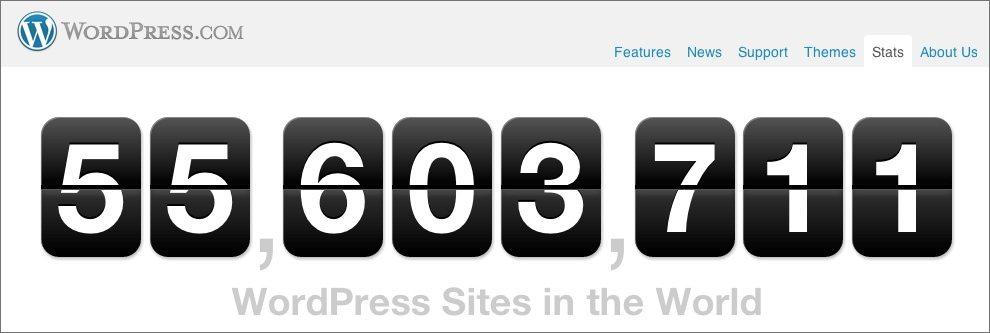 Wordpress your social media marketing hub