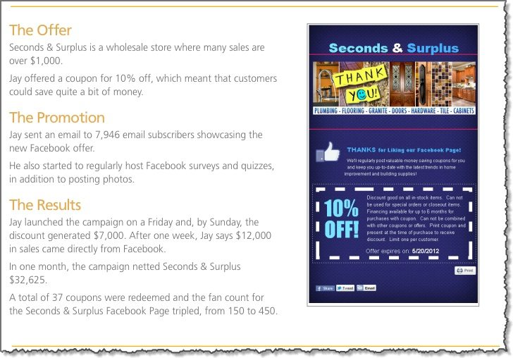 Successful Facebook Marketing Campaigns Case Study 3