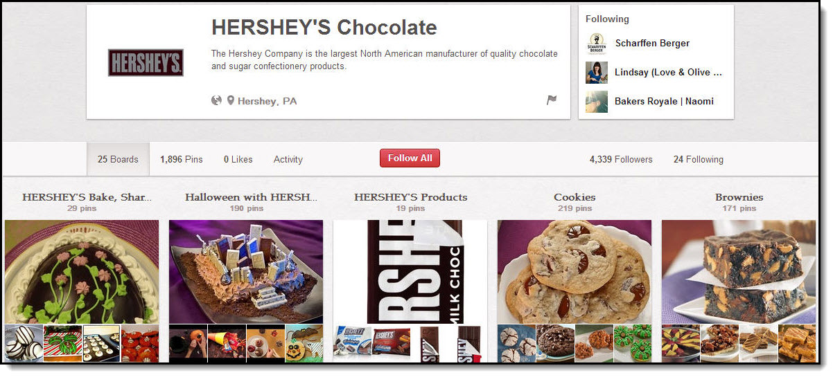 Share a lot of Content on Pinterest