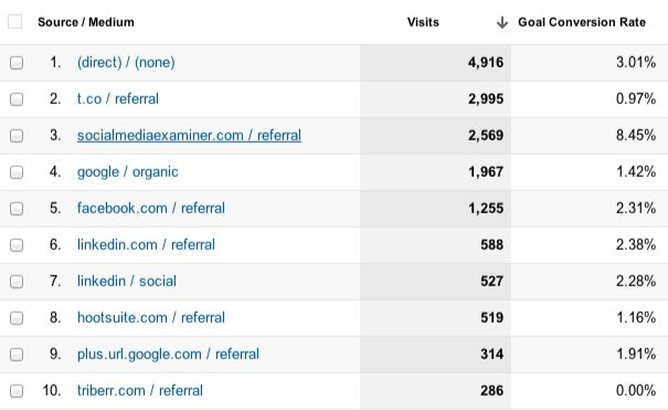 GoogleAnalytics-Original