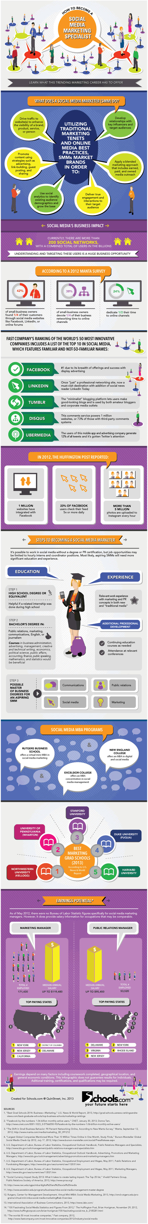 How to Become a Social Media Marketing Expert - Infographic