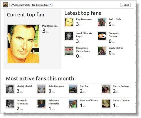 Facebook tool Agora Pulse