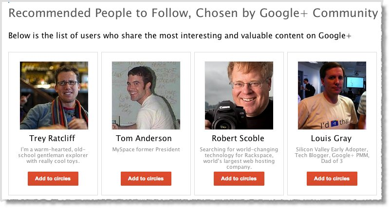 RecommendedUsers.com for Google+