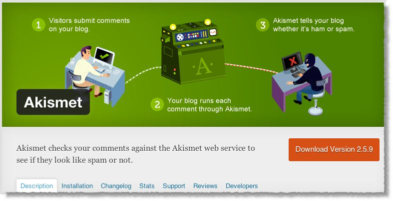 Top 10 WordPress Plugins Akismet