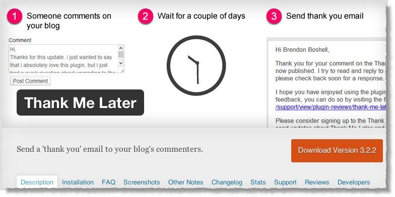 Top 10 WordPress Plugins Thank Me later