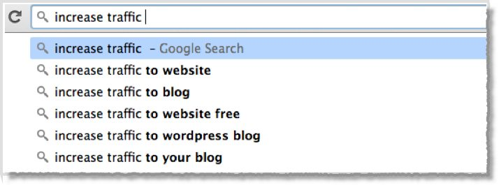 4 Steps for SEO before publishing