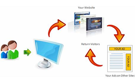 How To Generate Website Conversions with Facebook Remarketing 2