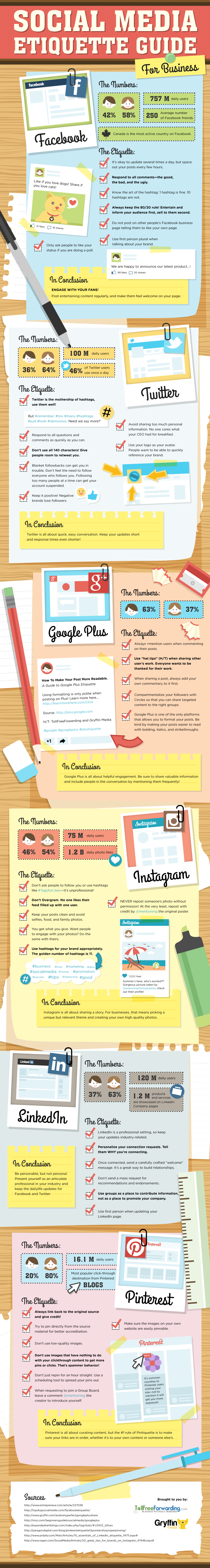 Ultimate Guide to Social Media Etiquette