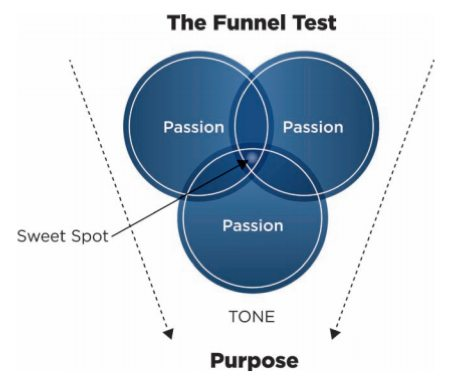 The funnel test to discovering your focus passion and purpose