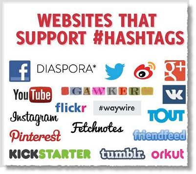 Tips to use Hashtags