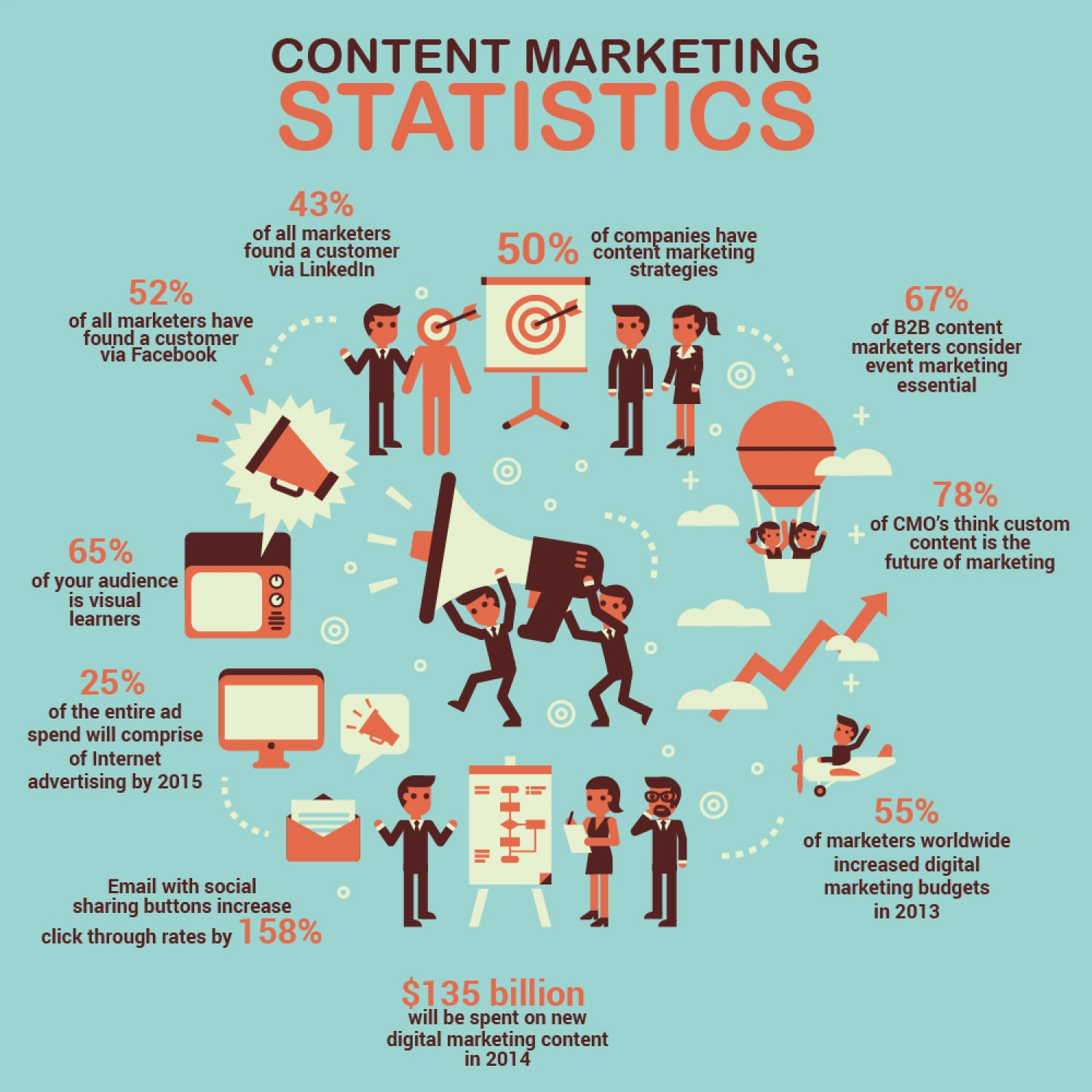 Content-marketing-statistics-.jpg
