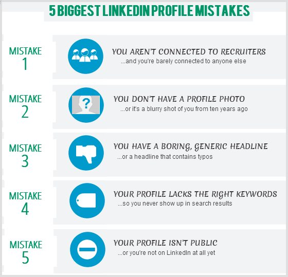 5 LinkedIn Mistakes You Need To Avoid