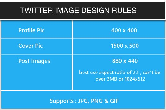 Twitter image design rules 1