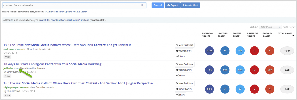 BuzzSumo screenshot for social media content