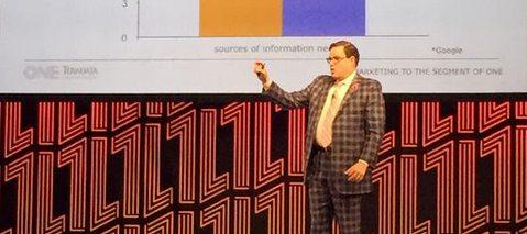 Digital marketing experts - Jay Baer suit