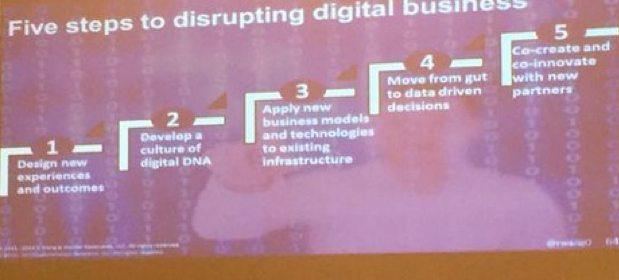 Digital marketing experts - Ray Wang
