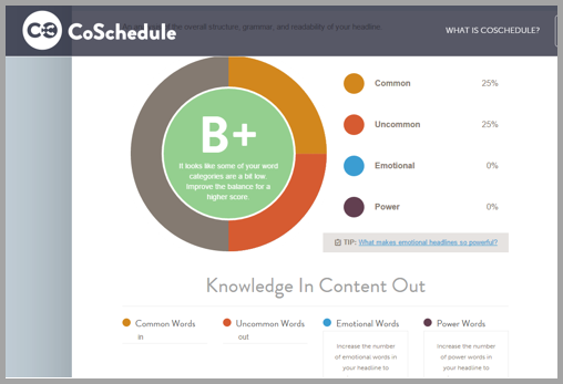 CoSchedule headline analyzer quality content