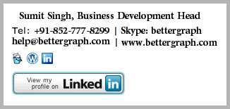 Effective Email Signature to generate more leads