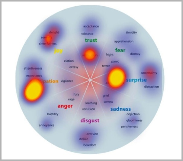Heat map for emotions that make content marketing better