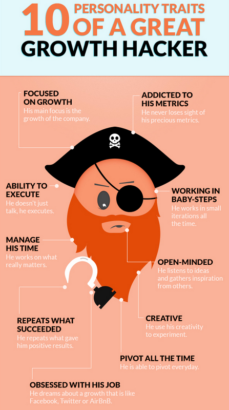8 insider secrets to growth hacking your blog