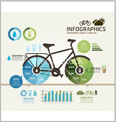 Infographic example for interactive content
