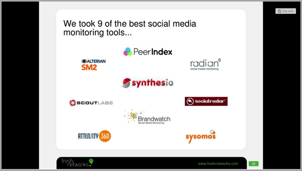 Best social monitoring tools for social media success