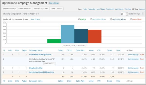 Content Upgrade Screenshot for list building