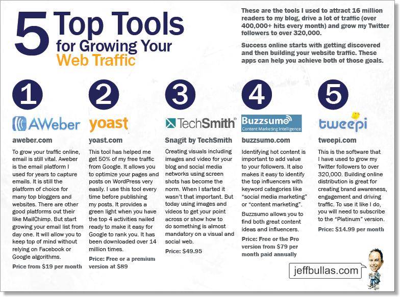 5 Top tools PDF