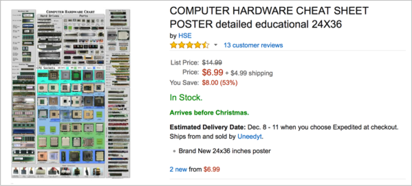 Computer hardware - Monetize visual content example 2