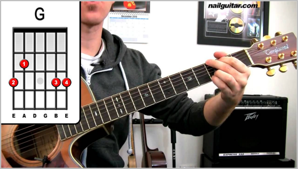 Guitar lessons for how to recycle blog posts
