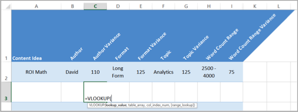 Spreadsheet 3 for content marketing that converts