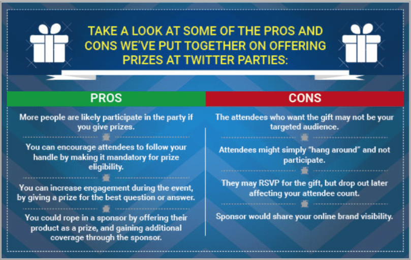 Pros and cons of Twitter event
