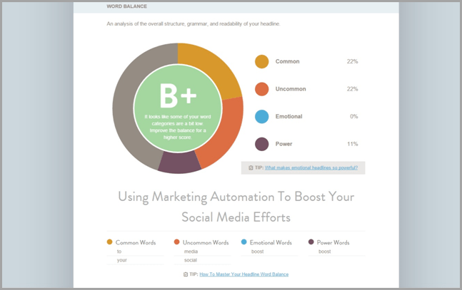Headline Analyzer break up of the types of words used image for marketing automation