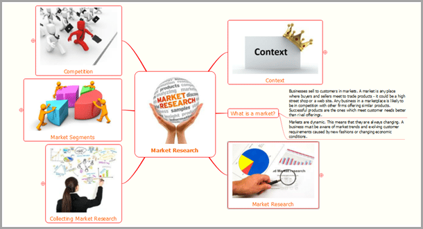 research for new projects and capture and organize your findings image for mind mapping
