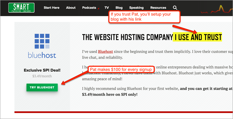 Patt Flynn web hosting for blog monetization strategies