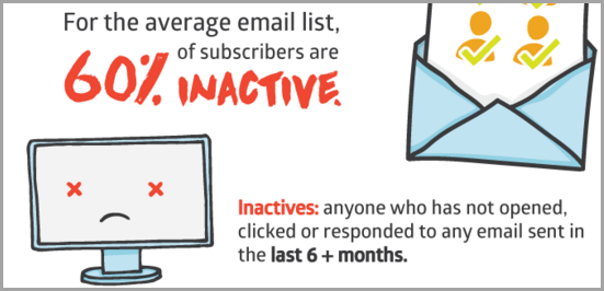 ReachMail data for email automation funnels