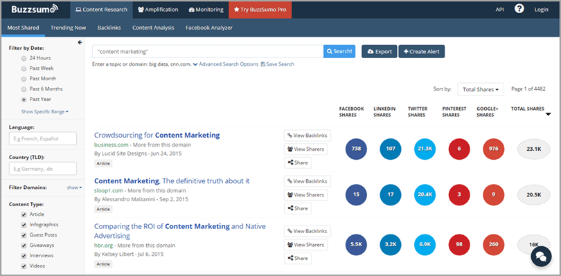 buzzsumo for research for content marketing tools
