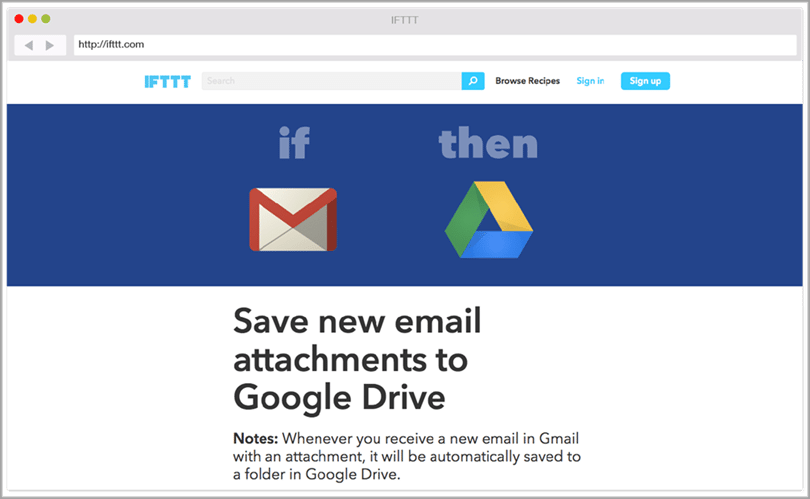 ifttt for inbox productivity