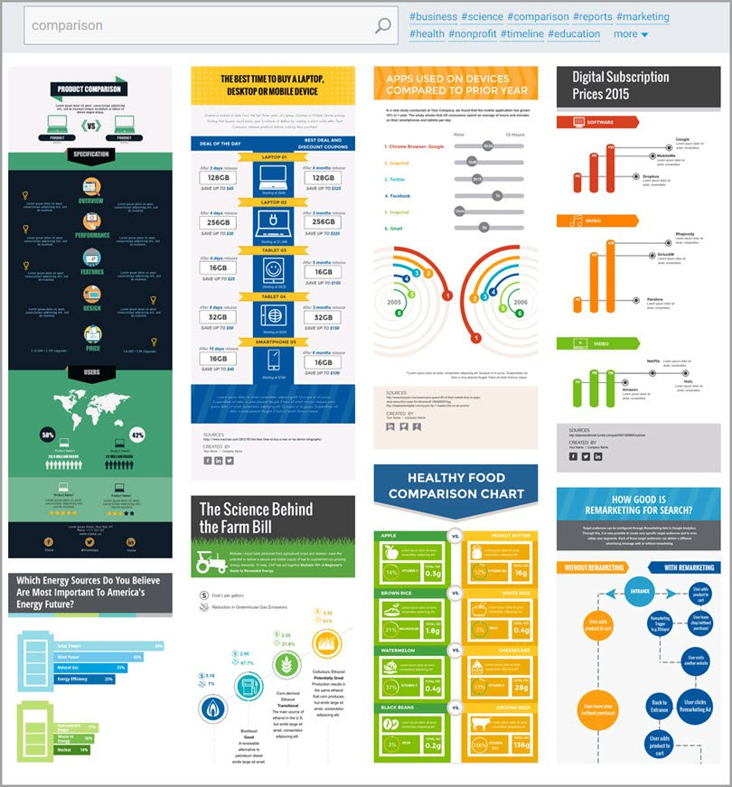 infographic-templates-visme for create content