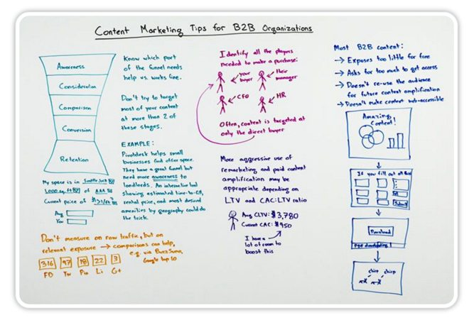 Rand Fishkin Content marketing tips